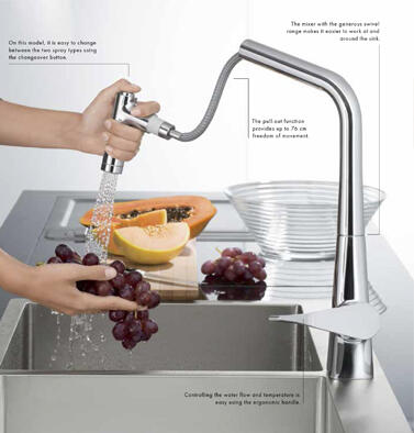 GDR hansgrohe kitchen